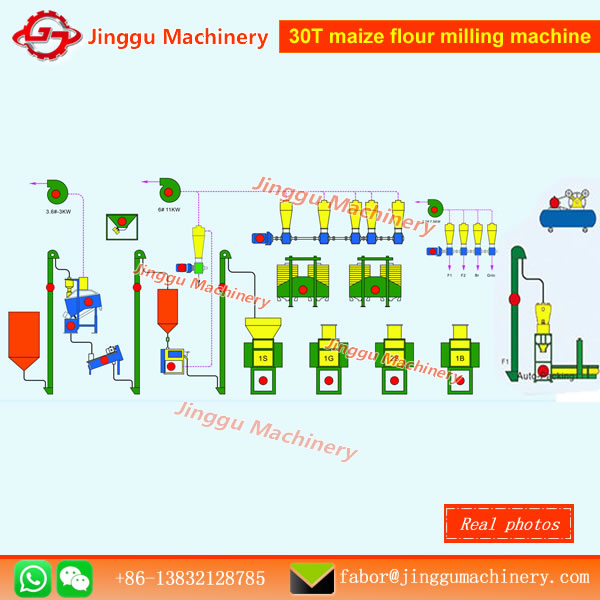 30T maize flour milling machine | Small scale maize milling machine